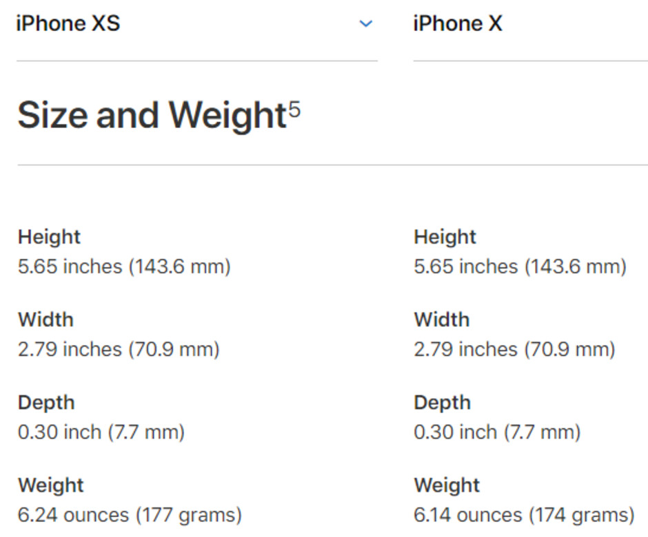 Will my old iPhone X case fit the new iPhone XS?
