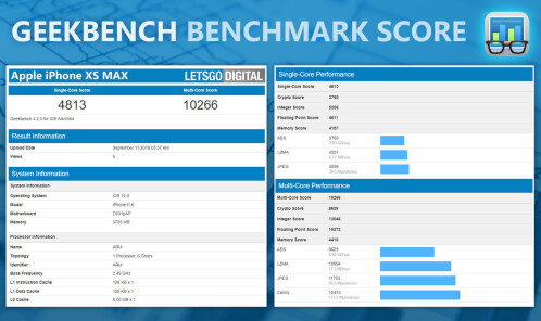 iPhone XS Max and iPhone XR benchmarks