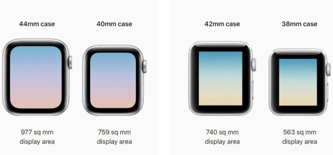 A bigger screen is a good thing, but why couldn't Apple retain the 38 mm case size option? - The Apple Watch Series 4 is great, but mostly because the competition sucks