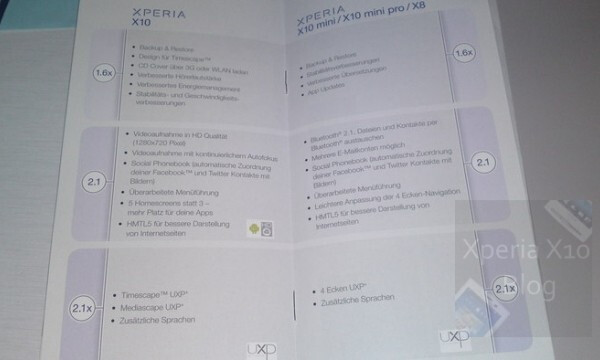 Leaked document pinpoints to an Eclair serving for Sony Ericsson's Xperia line