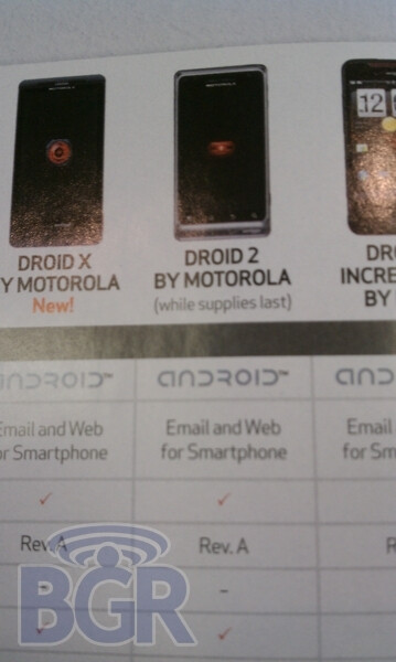 Is Verizon already canning the Motorola DROID 2 in favor of the DROID 2 World Edition?