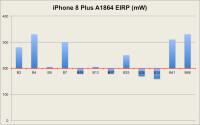 iPhone-8-Plus-EIRP