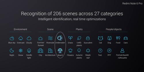 Xiaomi Redmi Note 6 Pro с четырьмя камерами и вырезом на экране
