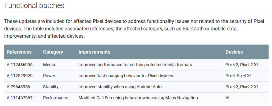 Functional patches for the Pixel phones found in the October security update - Google rolls out the October Android security update for Pixel phones
