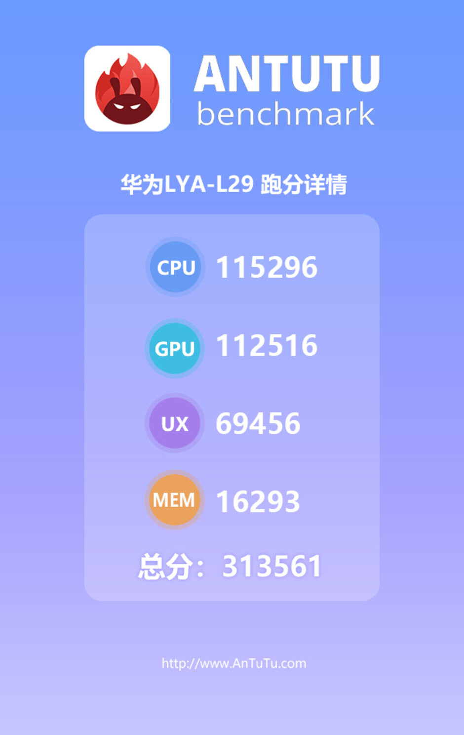 Mate 20 benchmarked again, wipes the Android floor with the best score so far
