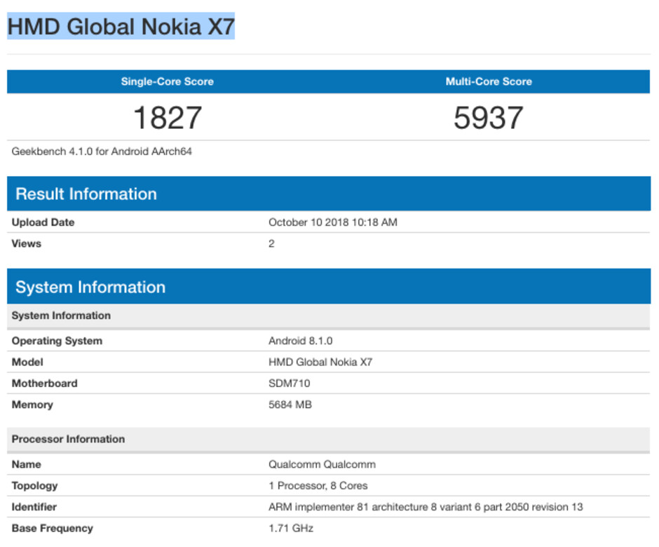 Nokia 7.1 Plus gets benchmarked with Snapdragon 710 and 6GB of RAM
