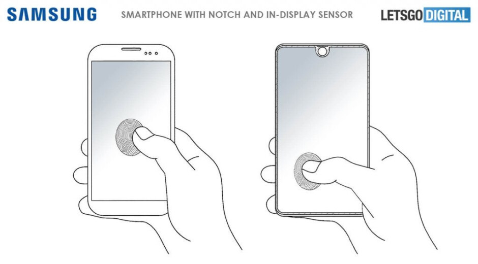 Samsung patent depicts smartphone with notch, full screen fingerprint scanner
