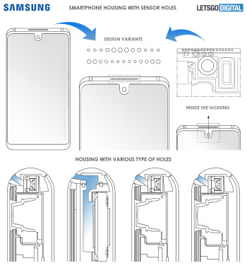 Samsung's smartphones could eventually include sensor ...