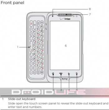Leaked user guide for the HTC Merge hints to a Droid-less branding