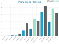iPhone-share-by-state-1