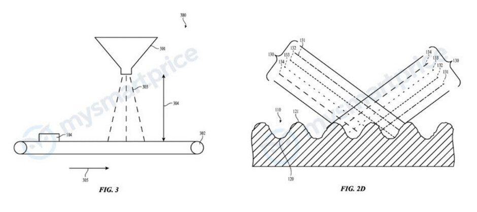 More illustrations from Apple's new patent called Surface Finishing - Apple's latest patent indicates that a change could be coming to the look of future iPhone models