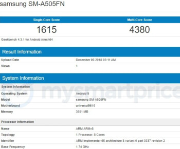 Samsung Galaxy A50 with Exynos 9610 and 4GB of RAM gets benchmarked