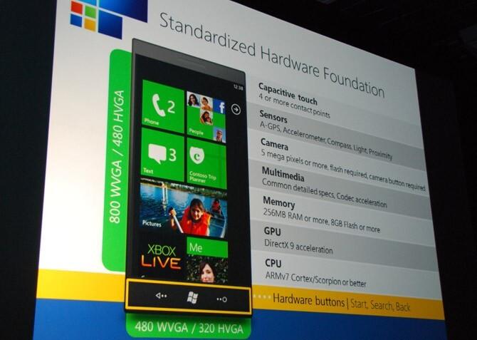 Windows Phone 7 hardware requirements. Photo - Long Zheng - Windows Phone 7 Rundown