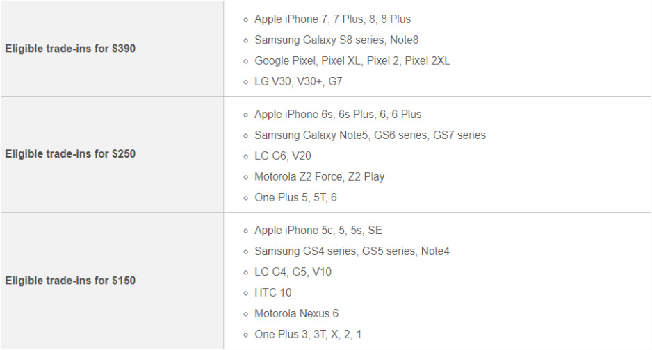 T-Mobile trade-in program for a new iPhone: it's definitely more generous than Apple's!