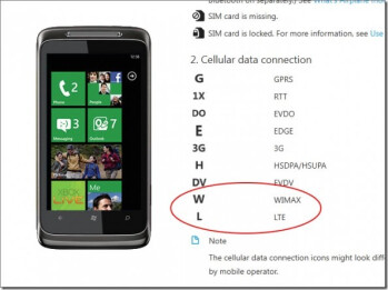 Windows Phone 7 network icon set features Verizon's 3G, as well as WiMAX and LTE