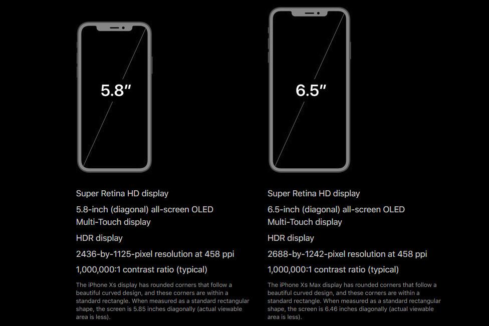 iphone x resolution display