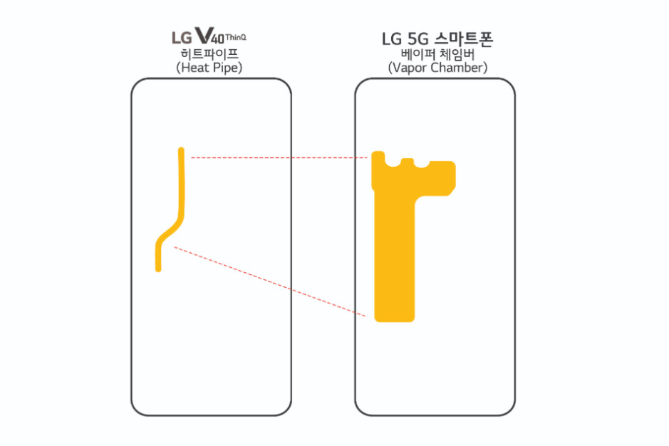 LG's 5G phone is coming next month with Snapdragon 855, unique vapor chamber