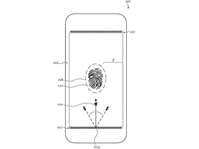 Apple might be working on a groundbreaking fingerprint recognition solution for future iPhones