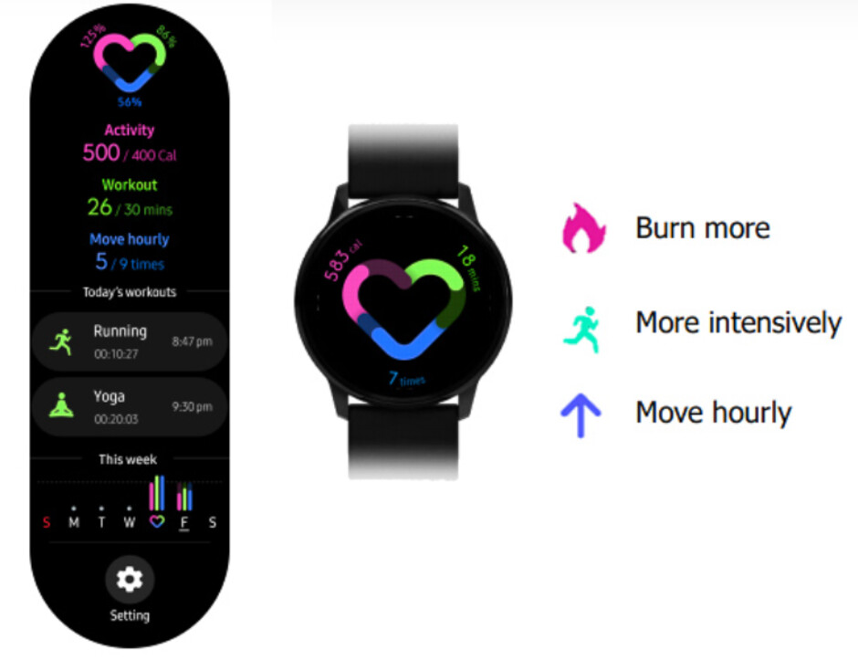 Samsung Galaxy Watch Active will have an Activity Tracker just a couple of swipes away - More details, renders of Samsung's new smartwatch leak