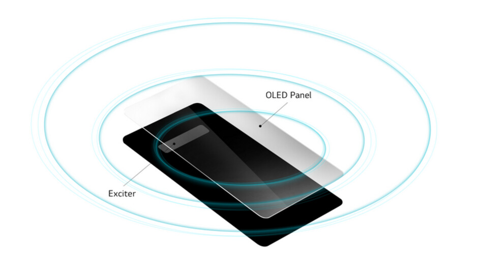 """The LG G8 ThinQ will feature an OLED panel that doubles as an audio amplifier - OLED panel on LG G8 ThinQ will deliver """"high-quality audio"""""""