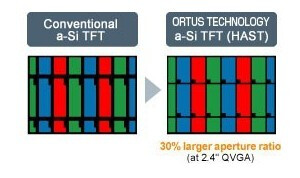 """Ortustech crams full HD resolution into a 4.8"""" LCD display"""