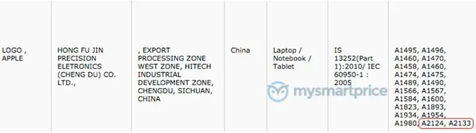 Two new iPad models are certified by India's BIS - Certifications point to Apple unwrapping new iPads later this month