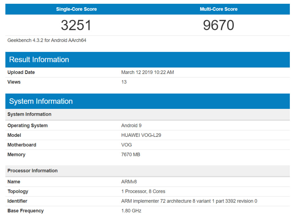 Huawei P30 Pro benchmark suggests it won't be a match for the Galaxy S10