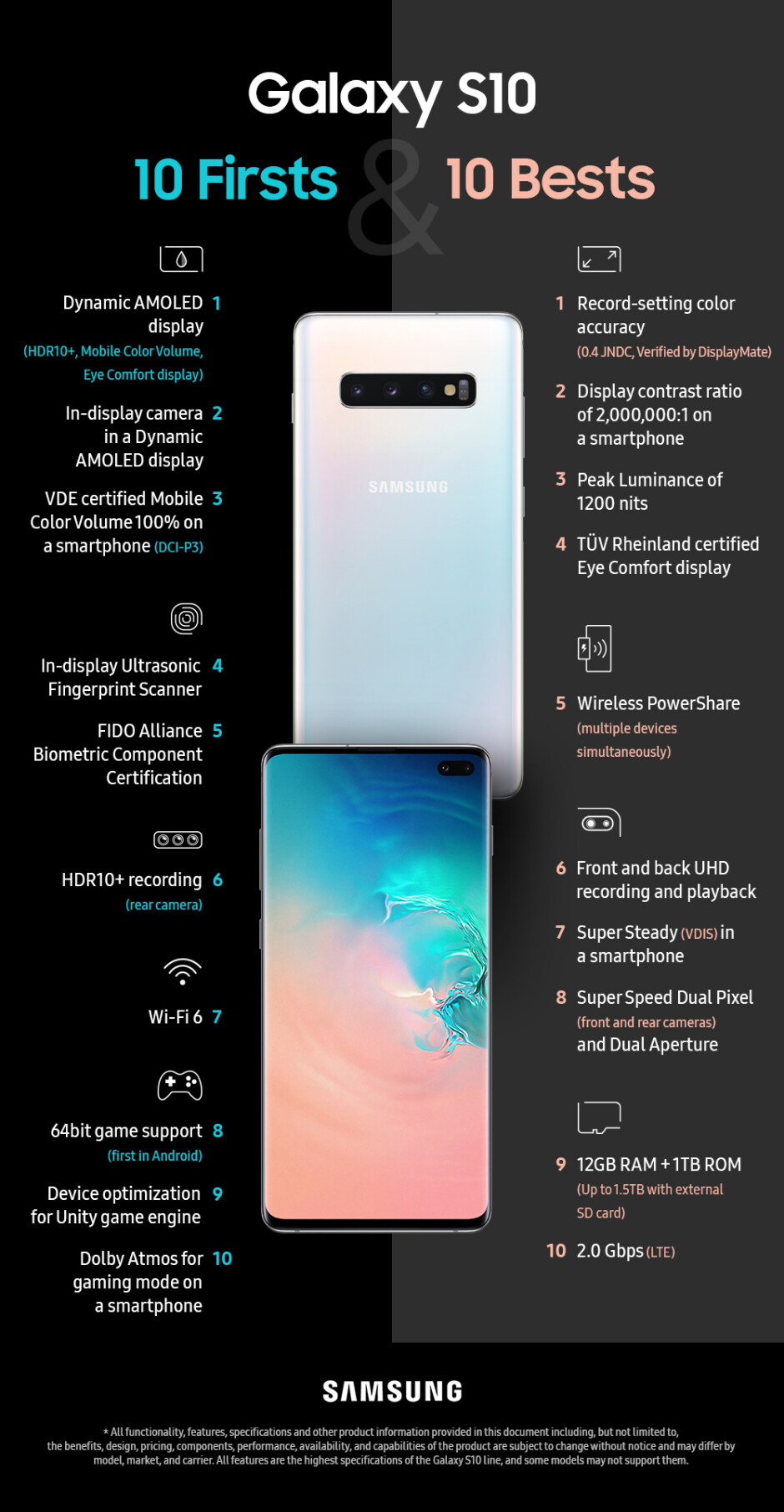 Samsung boasts Galaxy S10 achievements with infographic