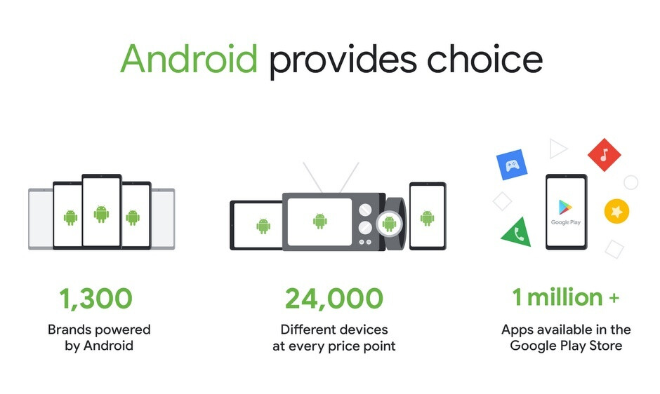 Google will soon give Android users more freedom of browser and search app choice