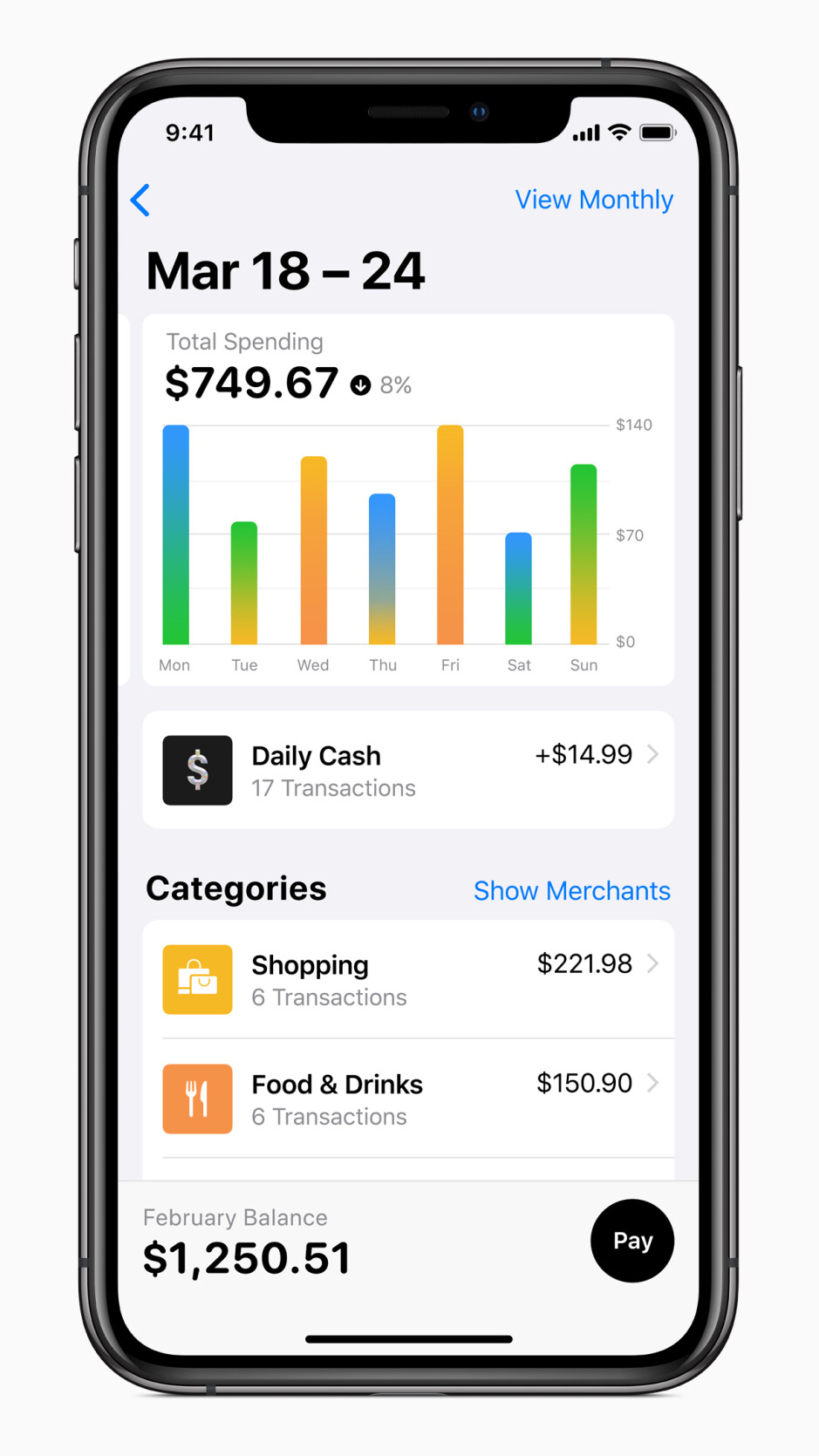 Weekly spending summary - Apple introduces Apple Card: Daily Cash, no fees, titanium card