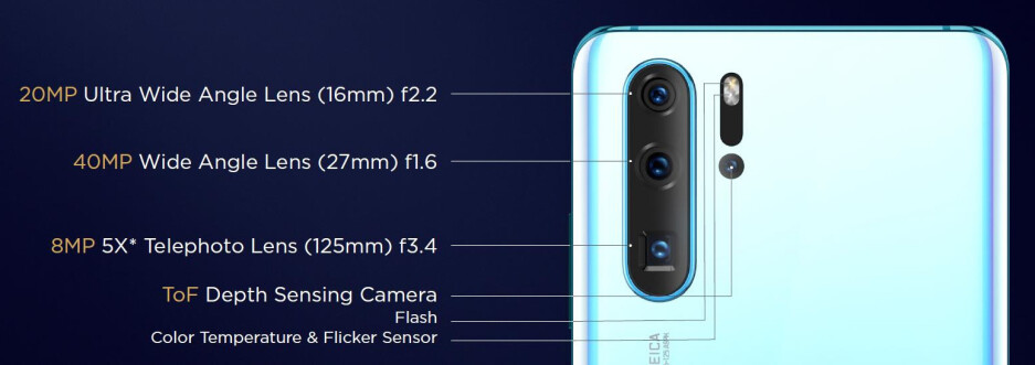 Huawei P30 Pro lands, promising to be the ultimate phone camera (hands-on)