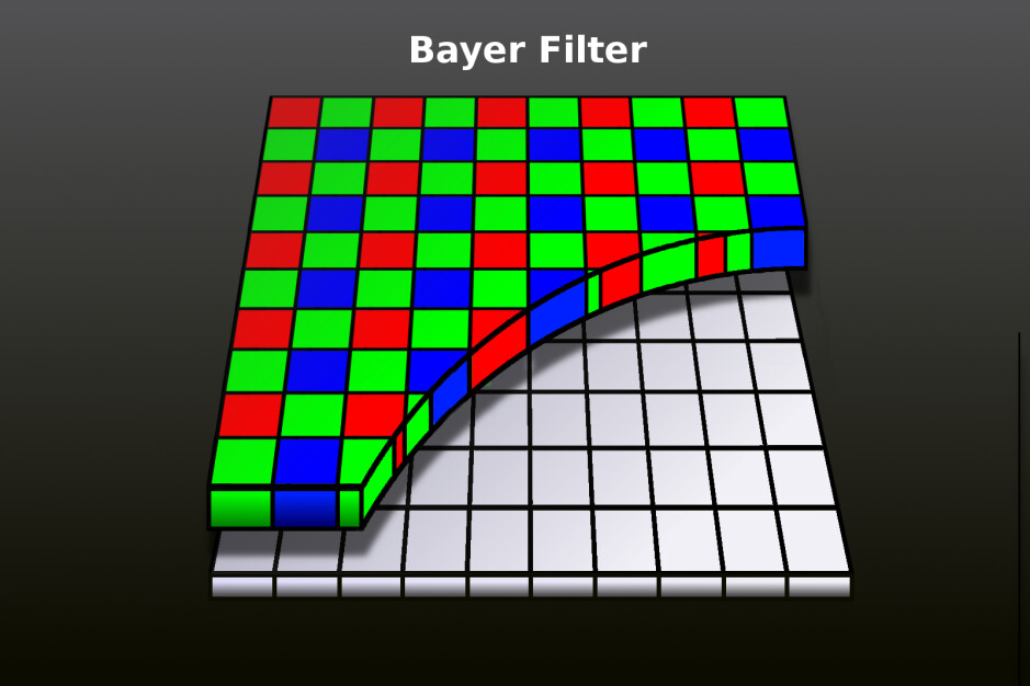 The color filters in a Bayer Layer are arranged in an RGGB pattern - Huawei P30 Pro cameras explained: 5x zoom and better low-light shots through optical wizardry