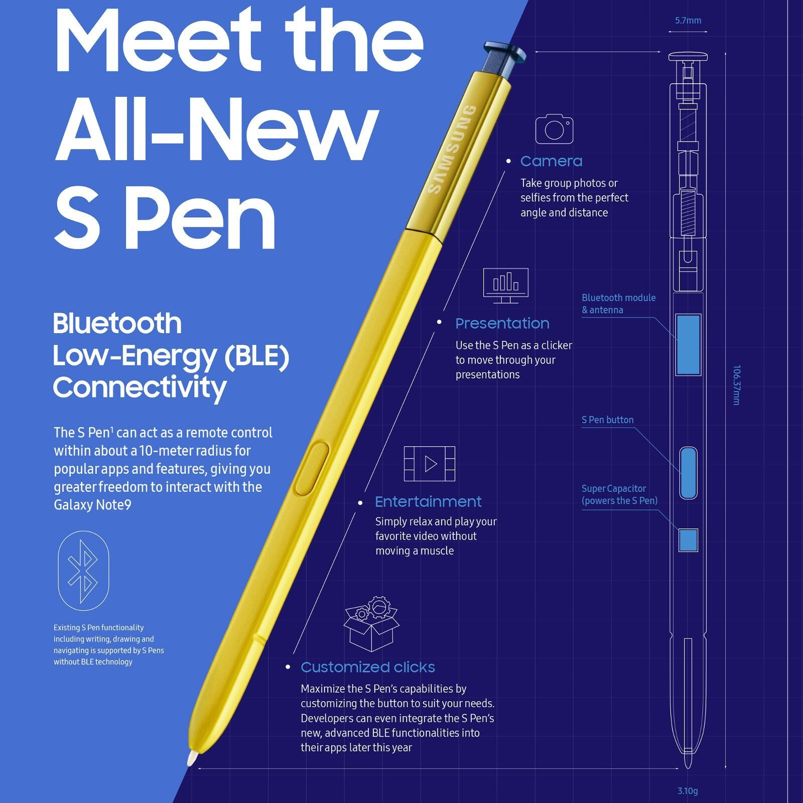 Image result for samsung note 10 S pen