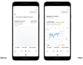 Google Assistant now makes it easier to read the results of a request for a company's stock price