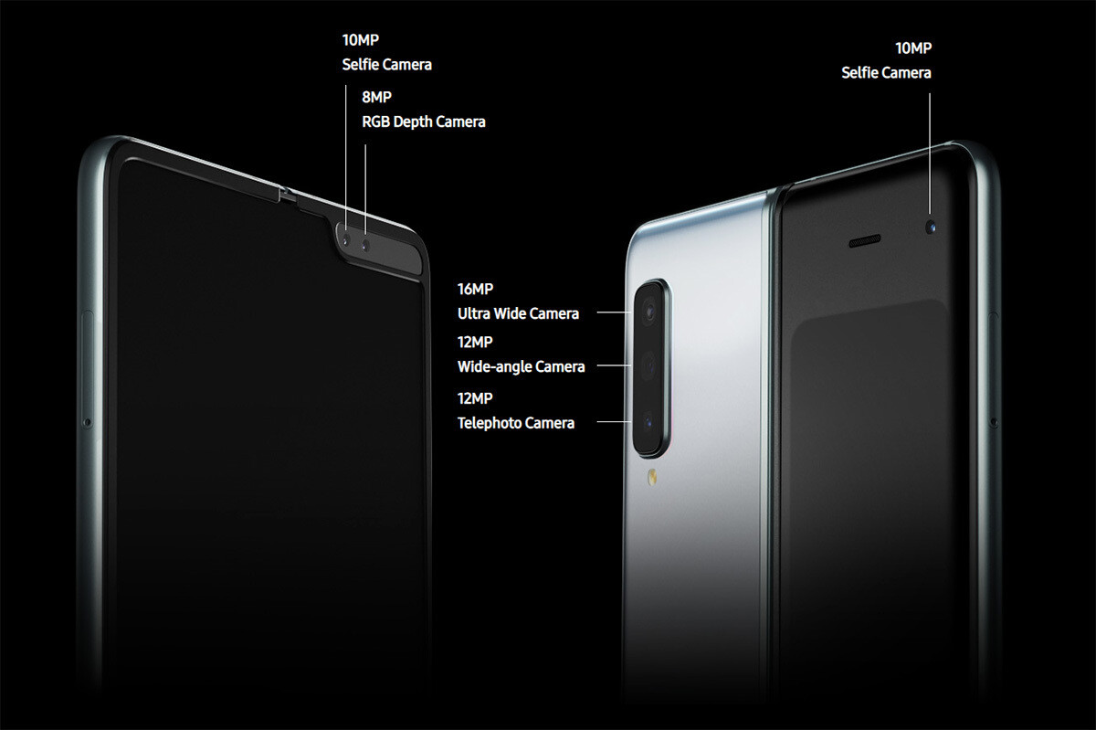 Image result for galaxy fold camera