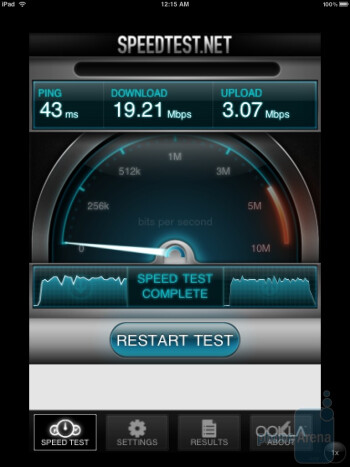 Speed via home Wi-Fi - Testing data speed on the iPad