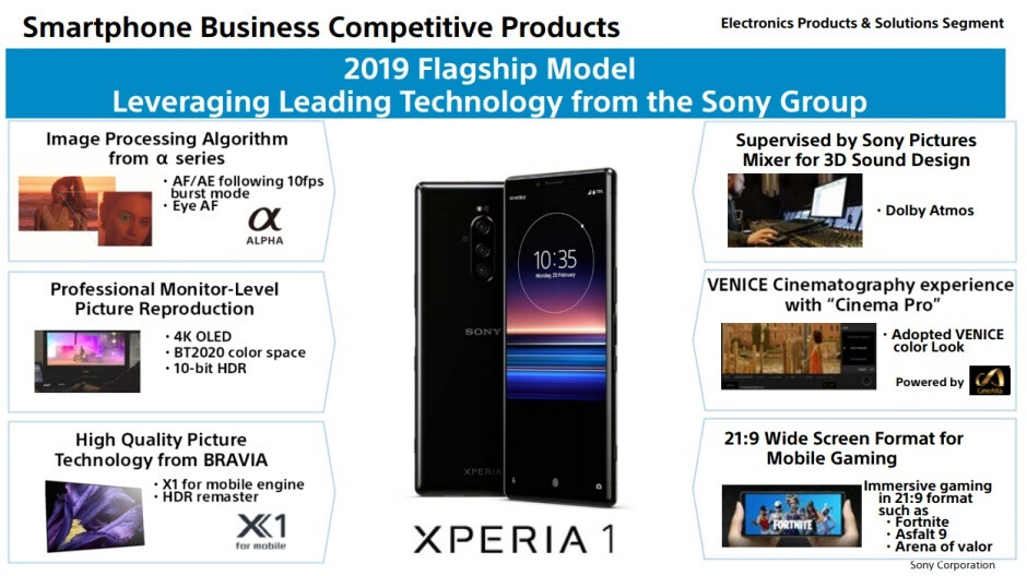 Sony wants to 'transform' its smartphone business by neglecting a huge part of the world