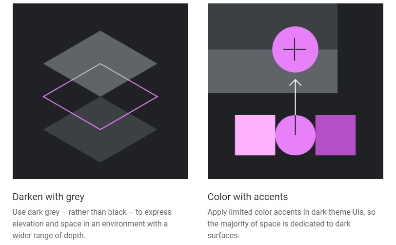 Illustrated Material Design guidelines for dark mode on Android - All about Dark Mode in Android Q, and force-switching it for Instagram or WhatsApp