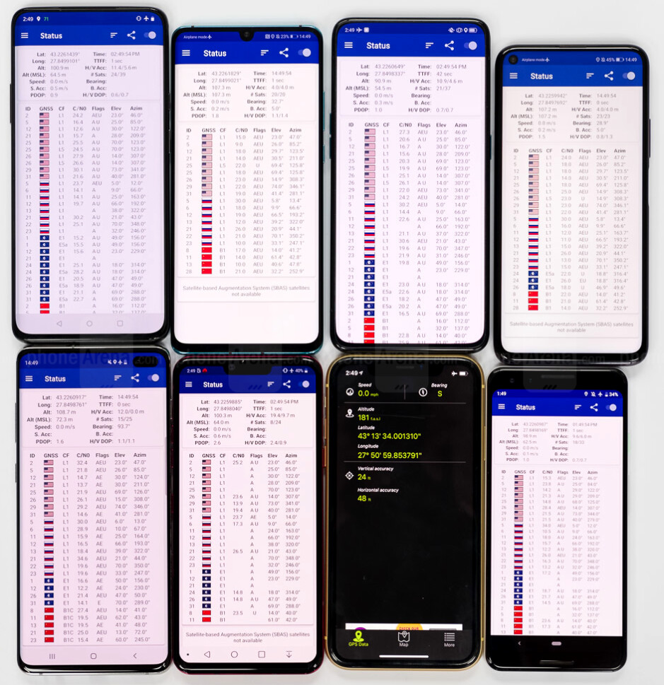 Notice the L5 and E5a locks in the top row? These are the dual-frequency OnePlus 7 Pro, P30 Pro, Oppo Reno 10x, Honor 20 Pro, followed by single-frequency Galaxy S10+, LG G8, iPhone XR and Pixel 3 at the bottom - What's dual-frequency GPS and does my phone have it? Accuracy test on OnePlus 7 Pro vs S10+