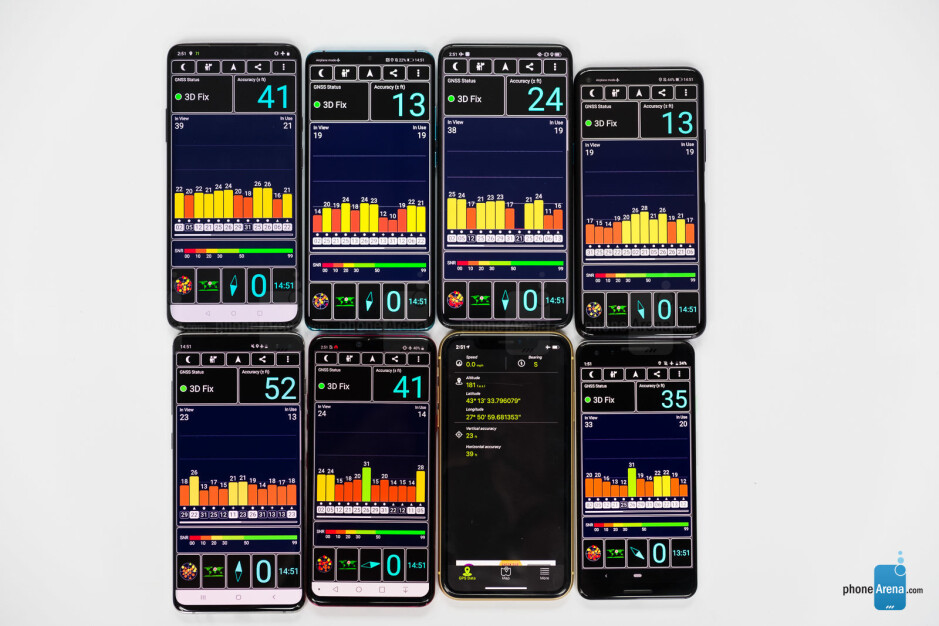 Top row from the left - dual-frequency OnePlus 7 Pro, P30 Pro, Oppo Reno 10x, Honor 20 Pro, followed by single-frequency Galaxy S10+, LG G8, iPhone XR and Pixel 3 at the bottom row - What's dual-frequency GPS and does my phone have it? Accuracy test on OnePlus 7 Pro vs S10+