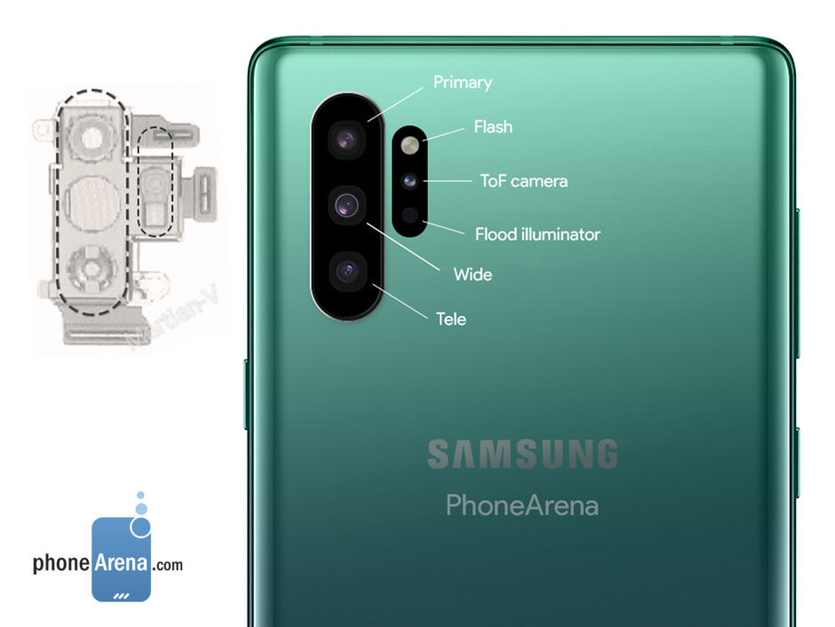 The Galaxy Note 10's camera tech is already found on the Galaxy S10 - Samsung to skip Galaxy Note 10 camera upgrades, save tech for Galaxy S11
