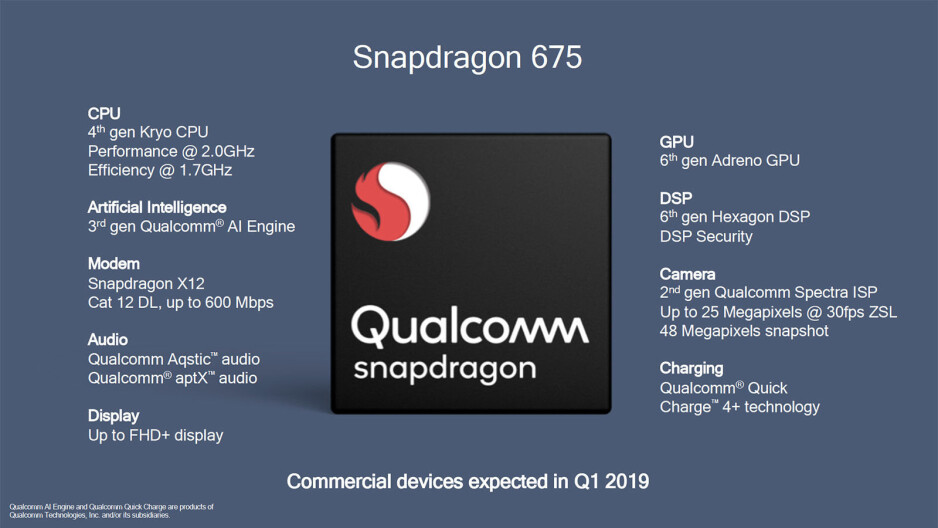 Motorola Moto Z4 hands-on: Snapdragon 675 and killer price on Verizon