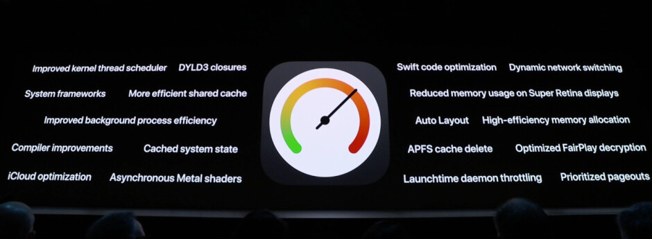 Performance enhancements in iOS 13 - iOS 13 is official, here are all the new features