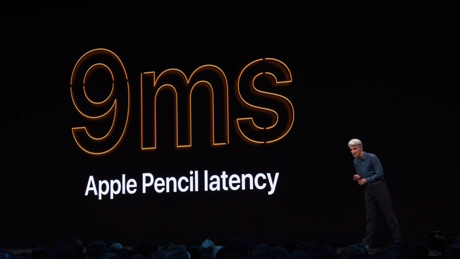 iPadOS: the iPad is a big boy now, so it gets its own operating system!