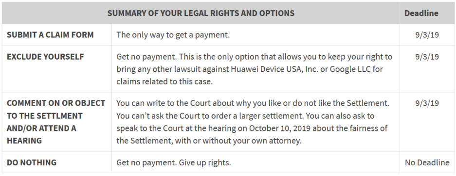 Options available to those who purchased a new Nexus 6P between September 29, 2015 and May 3, 2019 - Nexus 6P owners still have time to claim their share of a $9.75 million settlement