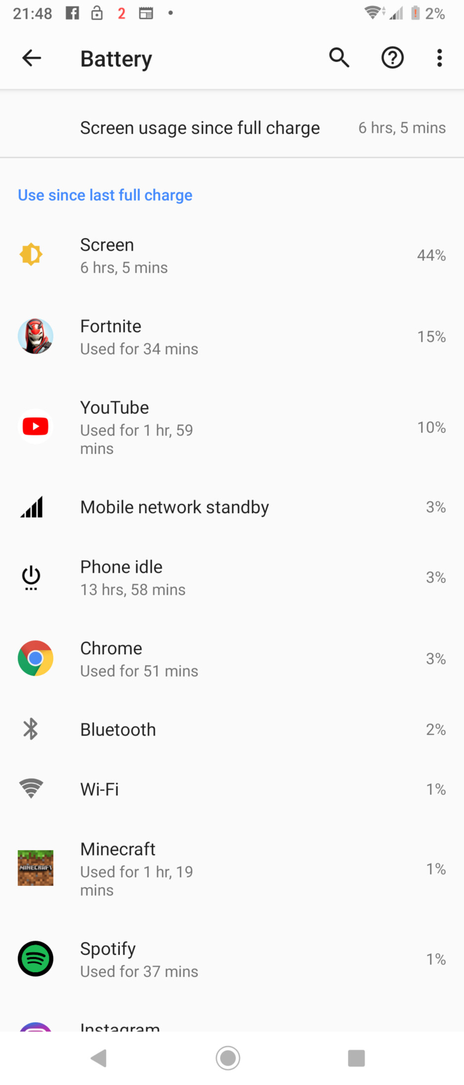 Sony Xperia 1 battery life: real-life impressions and test results are out!
