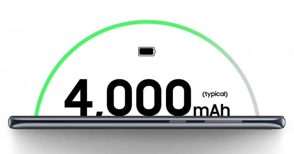 Both the Galaxy A20 and Galaxy A50 are equipped with a 4000mAh battery - Samsung's well spec'd Galaxy A50 mid-ranger hits Verizon on June 13th