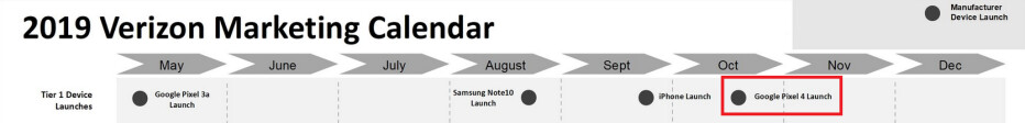 Verizon 2019 marketing calendar shows the traditional October launch for the Google Pixel 4 - Leak shoots down hope of early Pixel 4 release