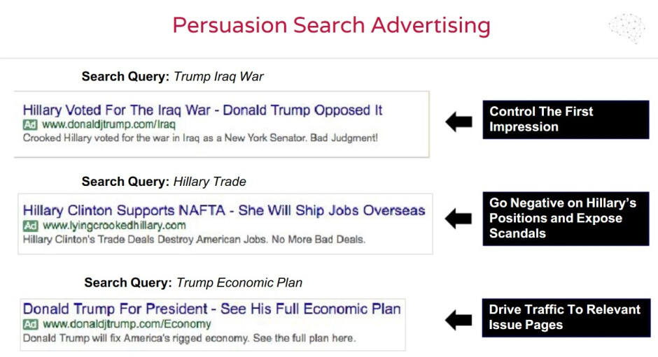Example of ads placed by Cambridge Analytica using data obtained from Facebook members' profiles - Facebook to ban ads dissuading Americans from voting