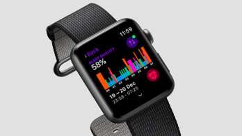 Apple Watch Series 5 (2019): release date, price, news and leaks